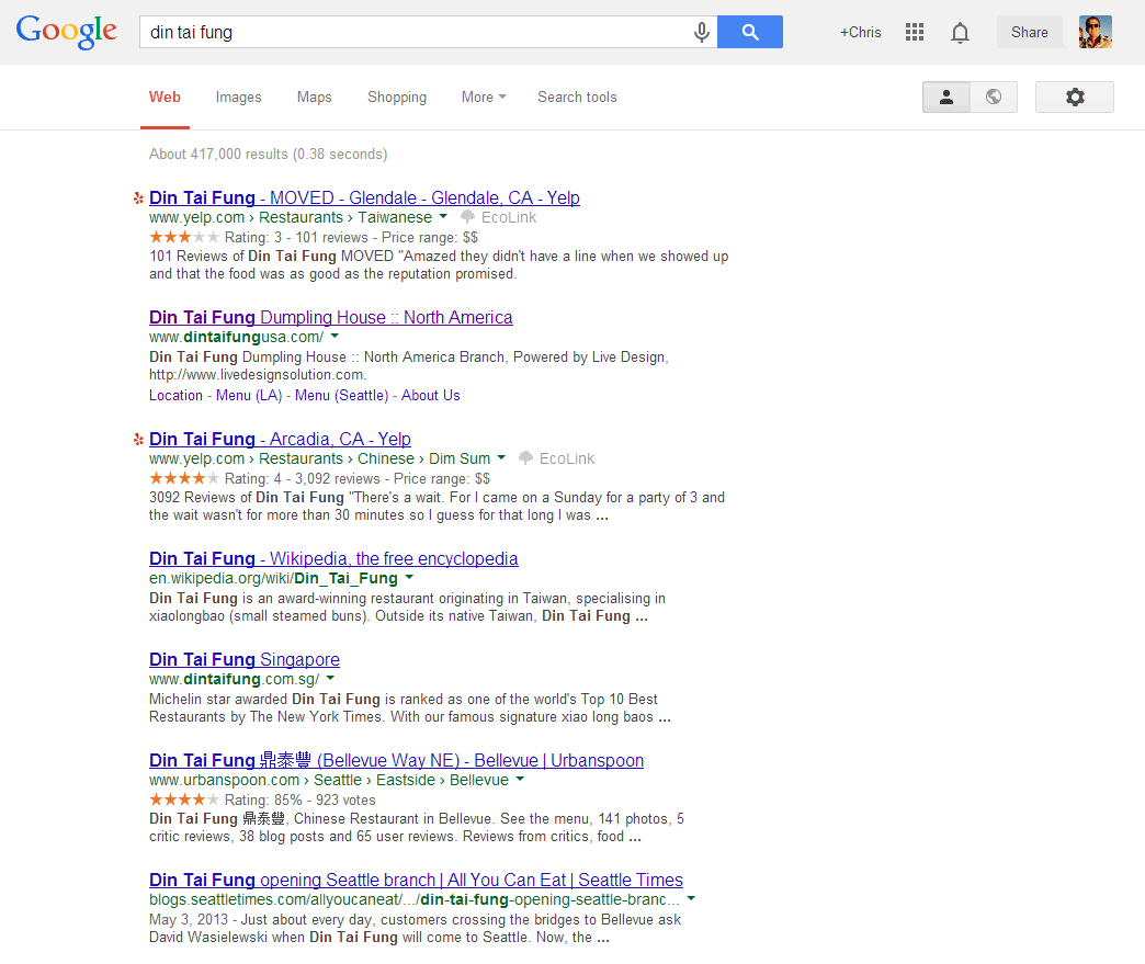 Google results with crap